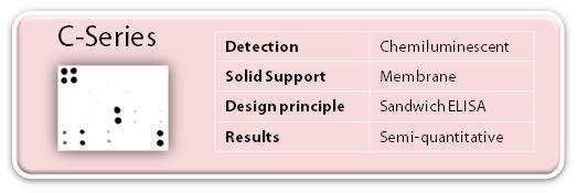 C-Series Comparison